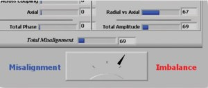 vibration analysis, engineering, machinery, dt6